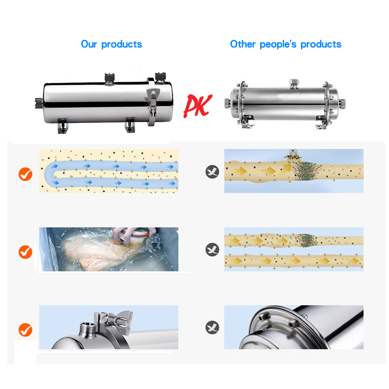 Advantages of ultrafiltration membrane ultrafiltration water